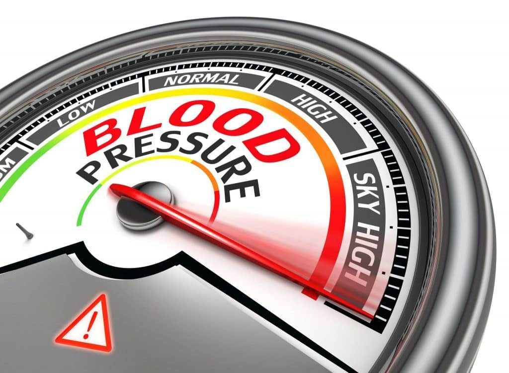 Blood pressure spectrum