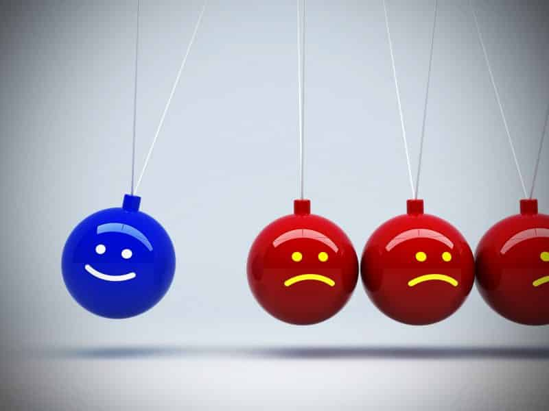 Hormones and mood swings